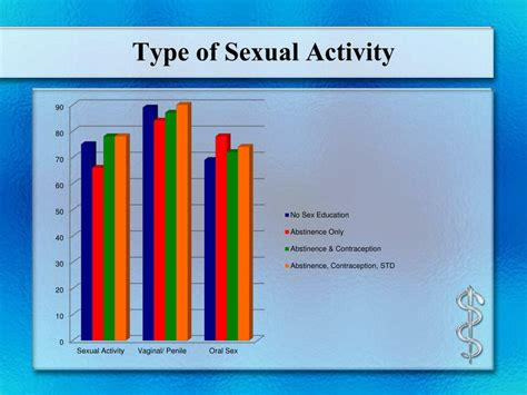All types of sexual activity carry some std risk reuters jpg 1024x768