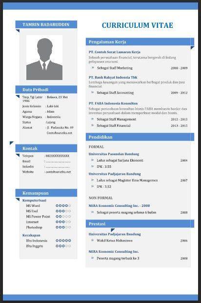 Cara buat resume terbaik jpg 412x621