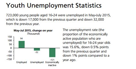 Good summer jobs for teenagers png 585x301
