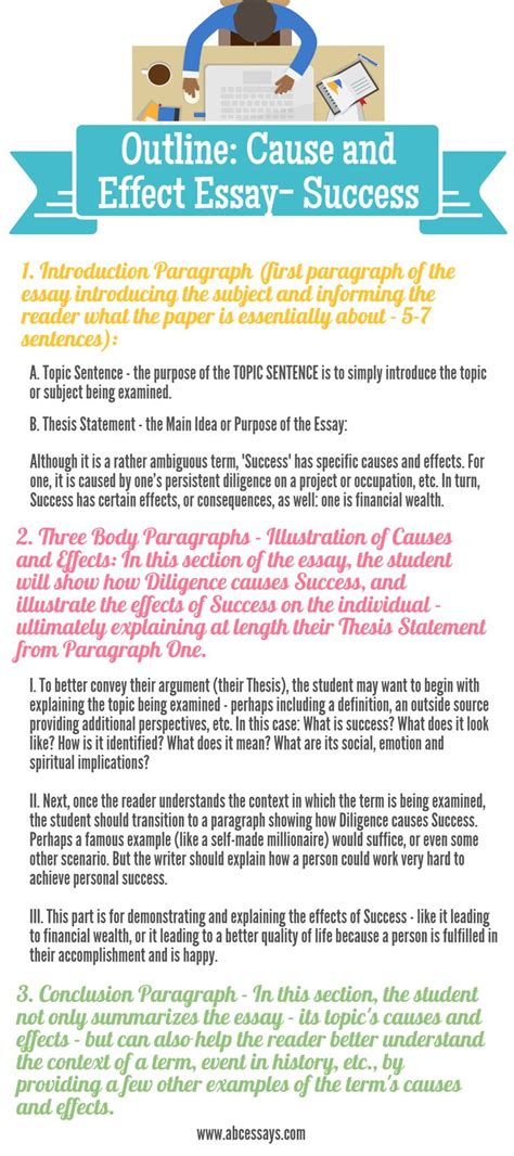 Cause and effect essay examples jpg 736x1656